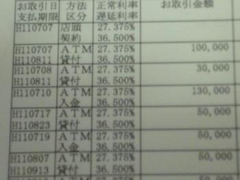 金利27%.JPG